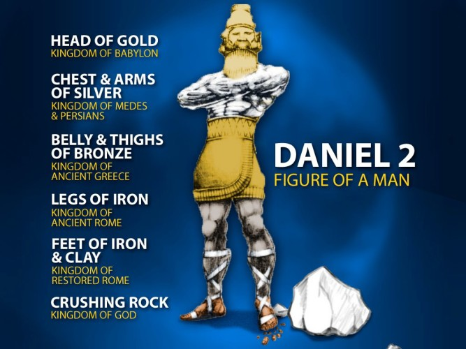 Daniel Ch.-2 Four Kingdoms Ten Toes