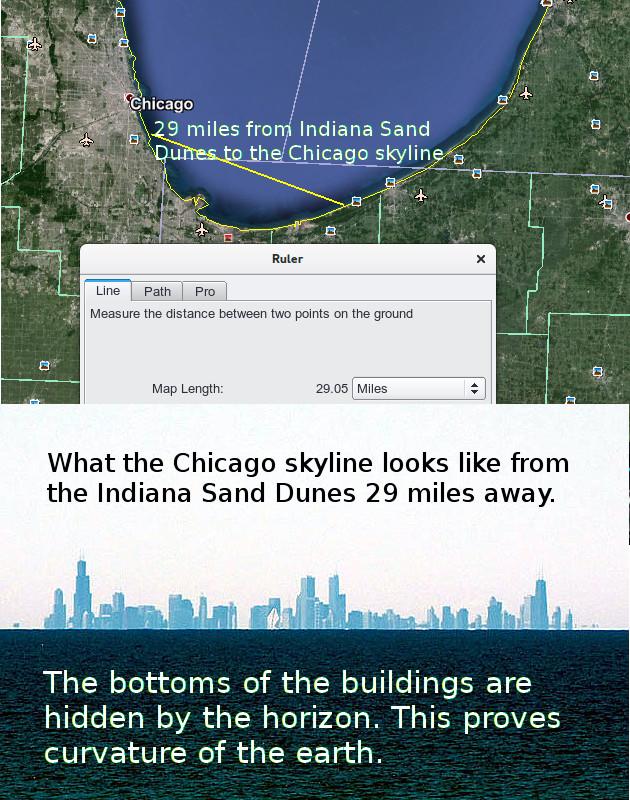 Flat Earth theory is false!
